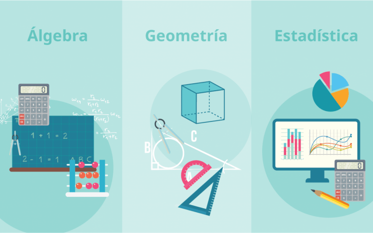 Imagen con información de álgebra, geometría y estadística
