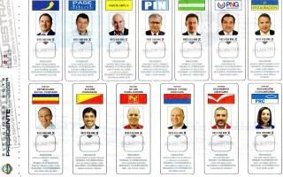 Rostros de los candidatos presidenciales en la boleta de muestra de votación.