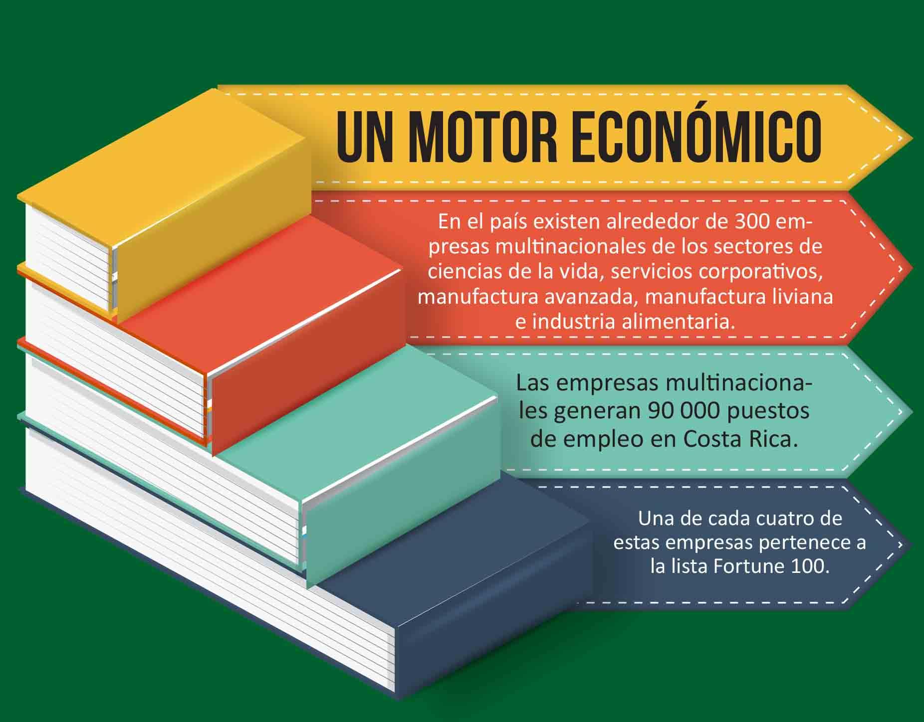 Un motor económico