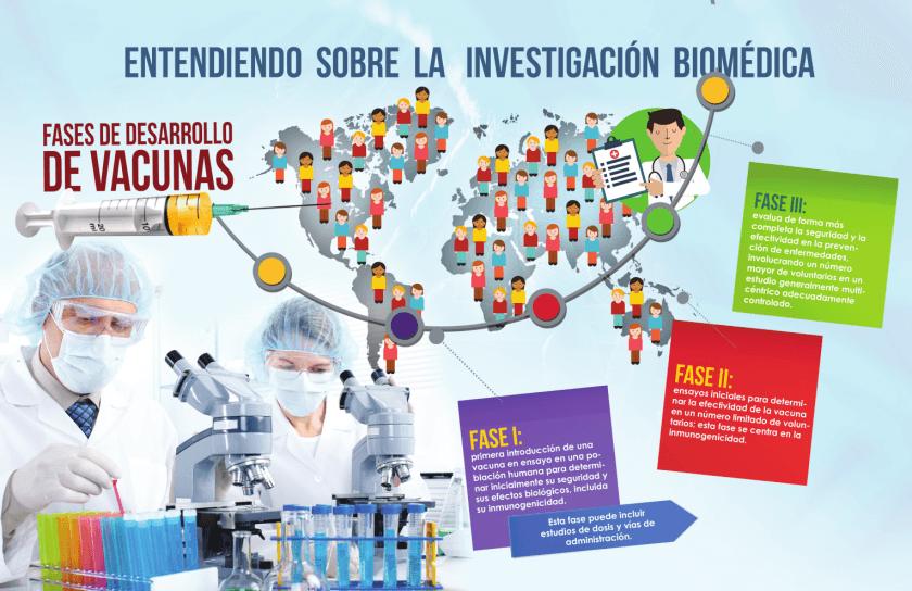 Entendiendo la Investigación Biomédica