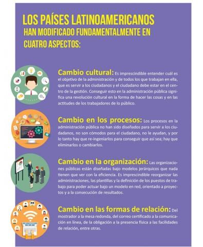 Los países latinoamericanos han modificado fundamentalmente en cuatro aspectos