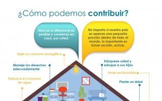 Infografía, ¿Cómo podemos contribuir?