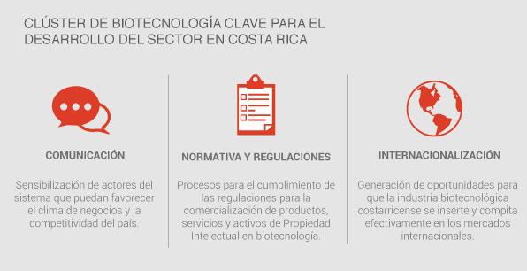 Clúster de biotecnología clave para el desarrollo del sector en Costa Rica
