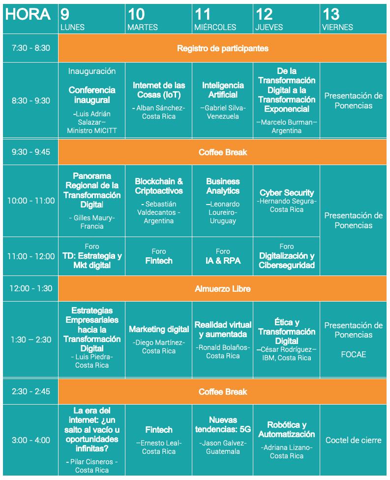 programa semana global del conocimiento