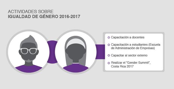 Actividades sobre igualdad de género para el 2016-2017