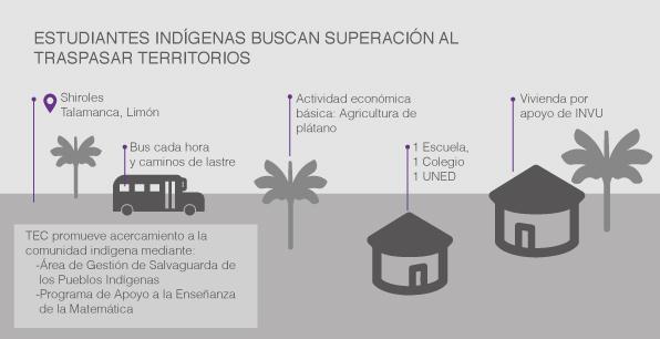 Estudiantes indígenas buscan superación al traspasar territorios