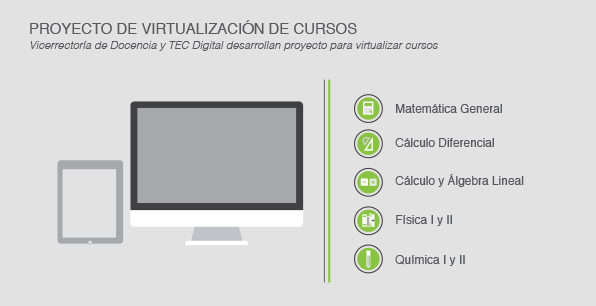 Proyecto de Virtualización de Cursos