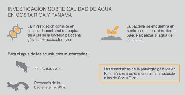 infografia_nota_agua