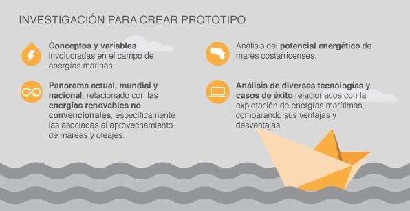 infografía_prototipo
