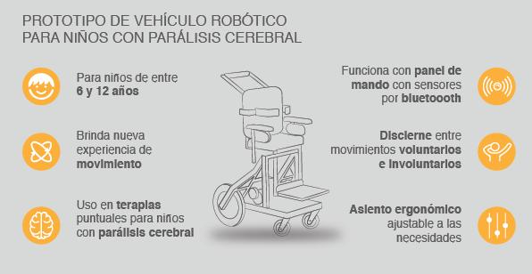 infografia_nota 139